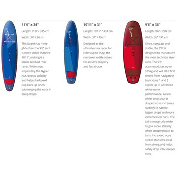 Starboard Inflatable SUP River Deluxe SC 2021